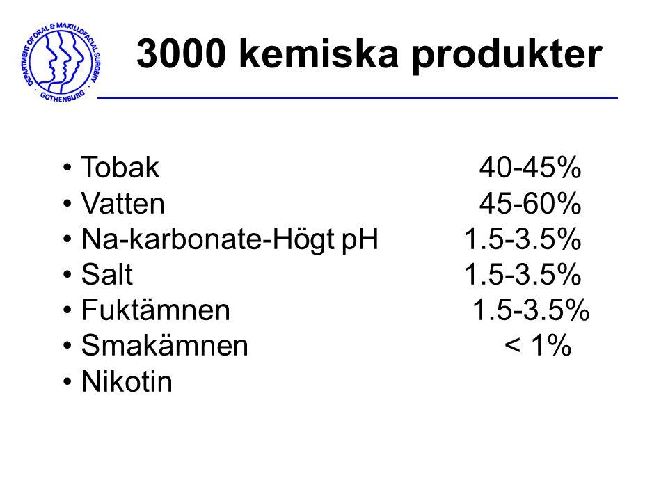 3000 kemiska produkter Tobak 40-45% Vatten 45-60%