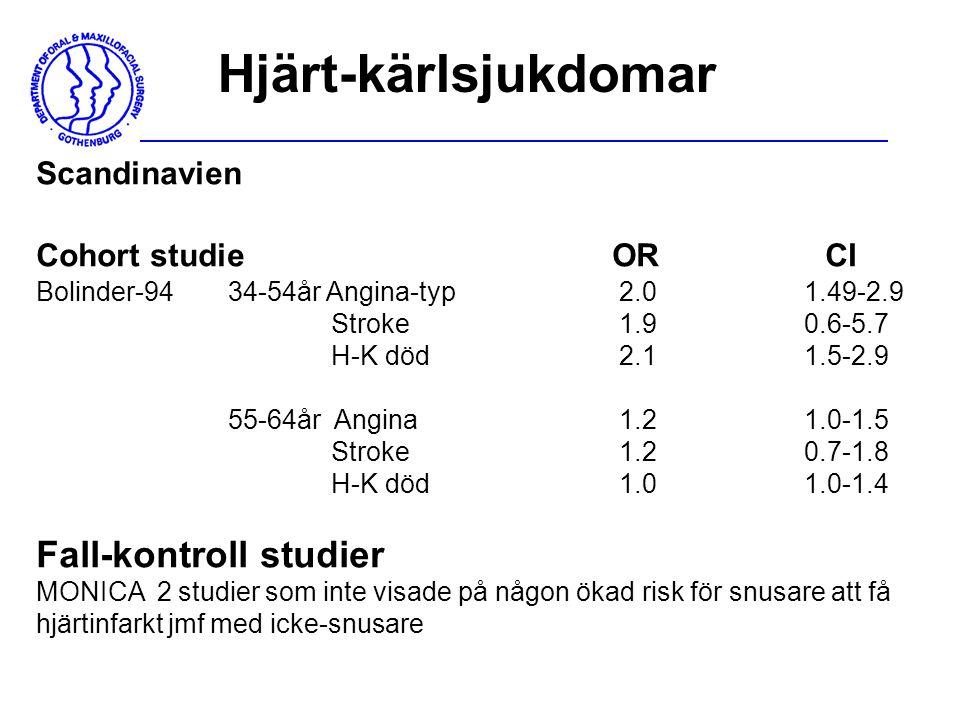 Hjärt-kärlsjukdomar Fall-kontroll studier Scandinavien