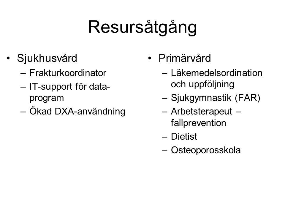 Resursåtgång Sjukhusvård Primärvård Frakturkoordinator