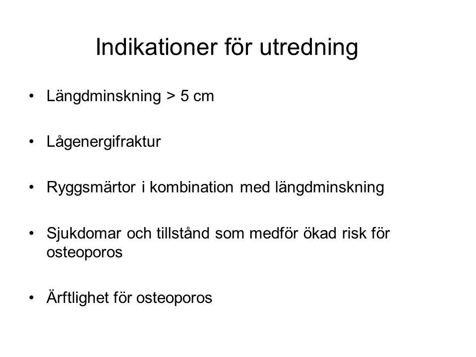 Indikationer för utredning