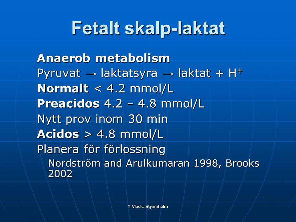 Fetalt skalp-laktat Anaerob metabolism