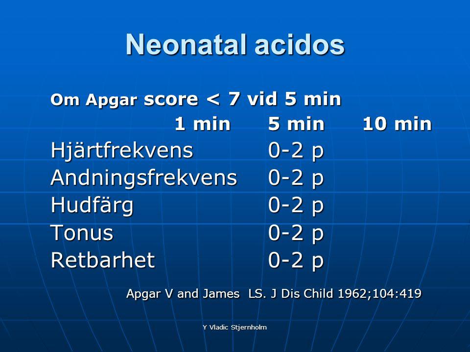 Neonatal acidos Om Apgar score < 7 vid 5 min