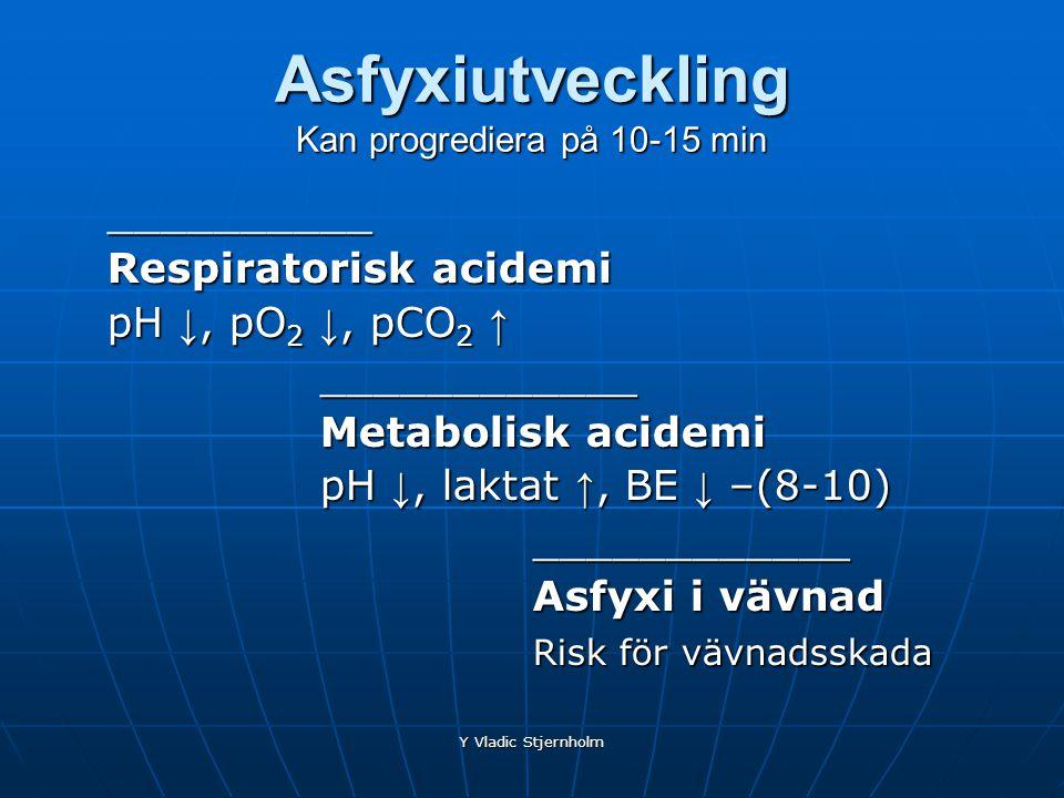 Asfyxiutveckling Kan progrediera på 10-15 min
