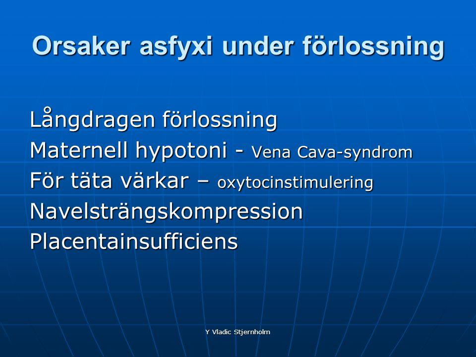 Orsaker asfyxi under förlossning
