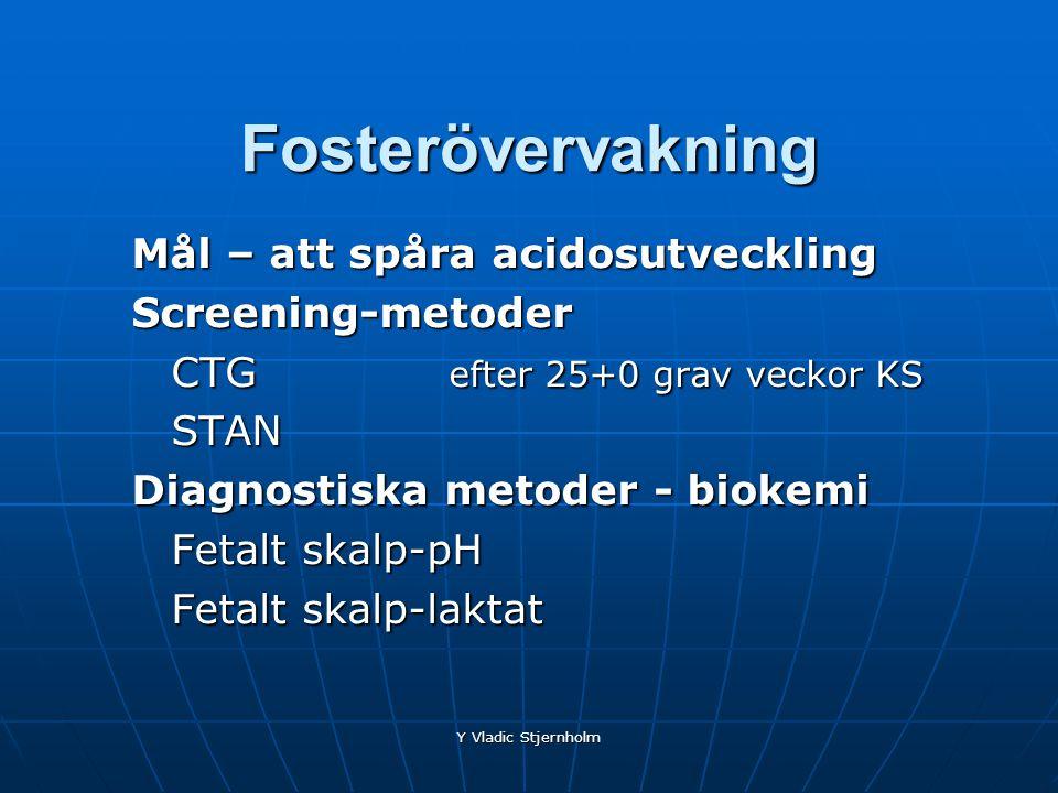 Fosterövervakning Mål – att spåra acidosutveckling Screening-metoder