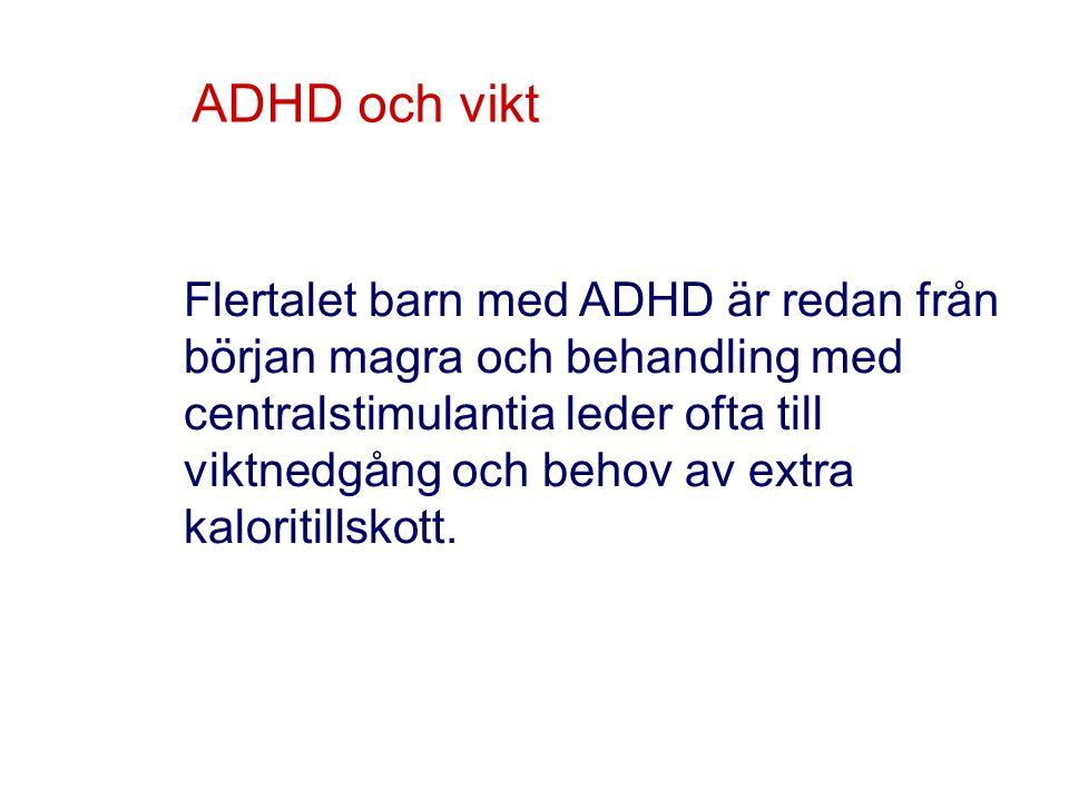 ADHD och vikt