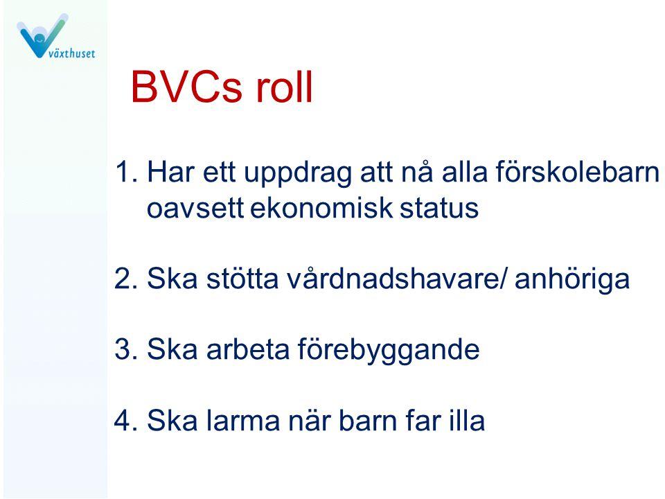 BVCs roll 1. Har ett uppdrag att nå alla förskolebarn