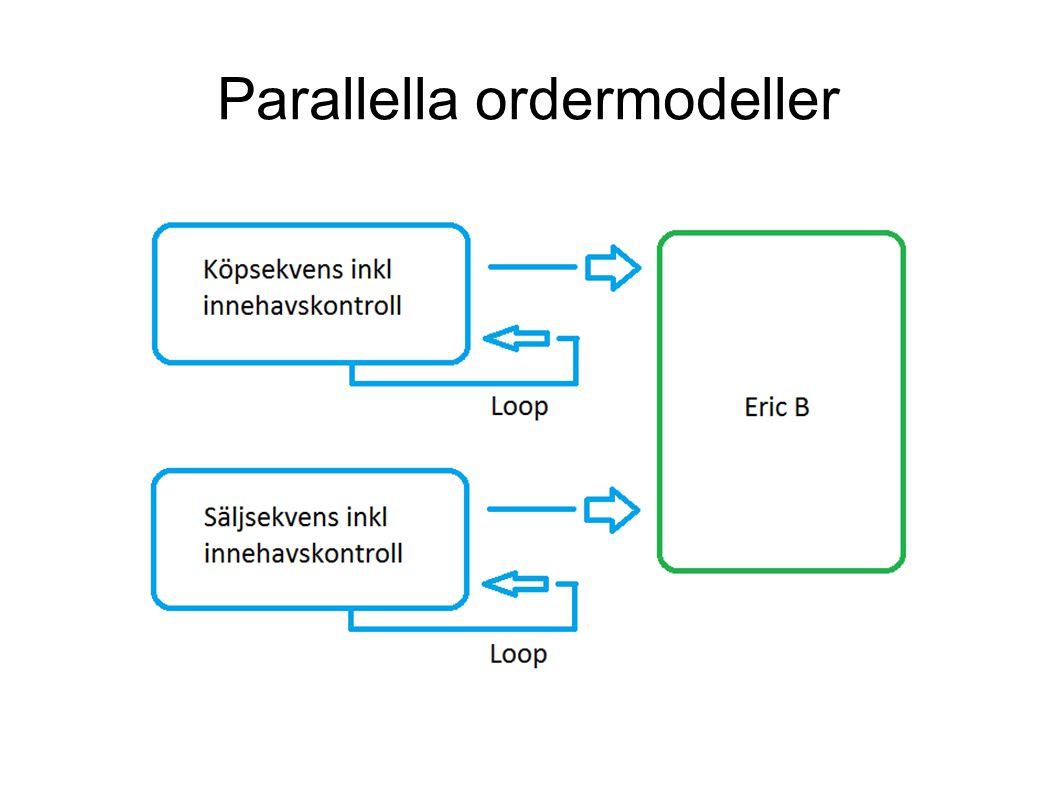 Parallella ordermodeller