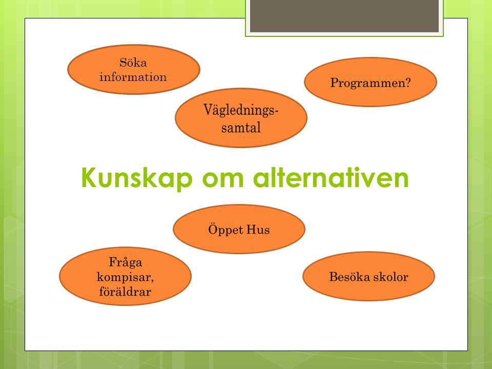 Kunskap om alternativen