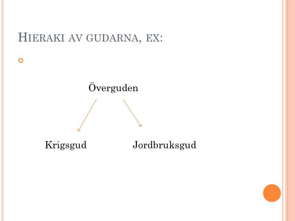 Hieraki av gudarna, ex: Överguden Krigsgud Jordbruksgud