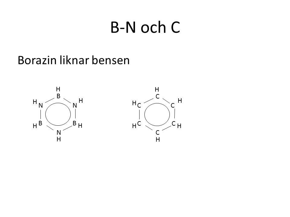 B-N och C Borazin liknar bensen H H B C H H H H N N C C B B C C H H H