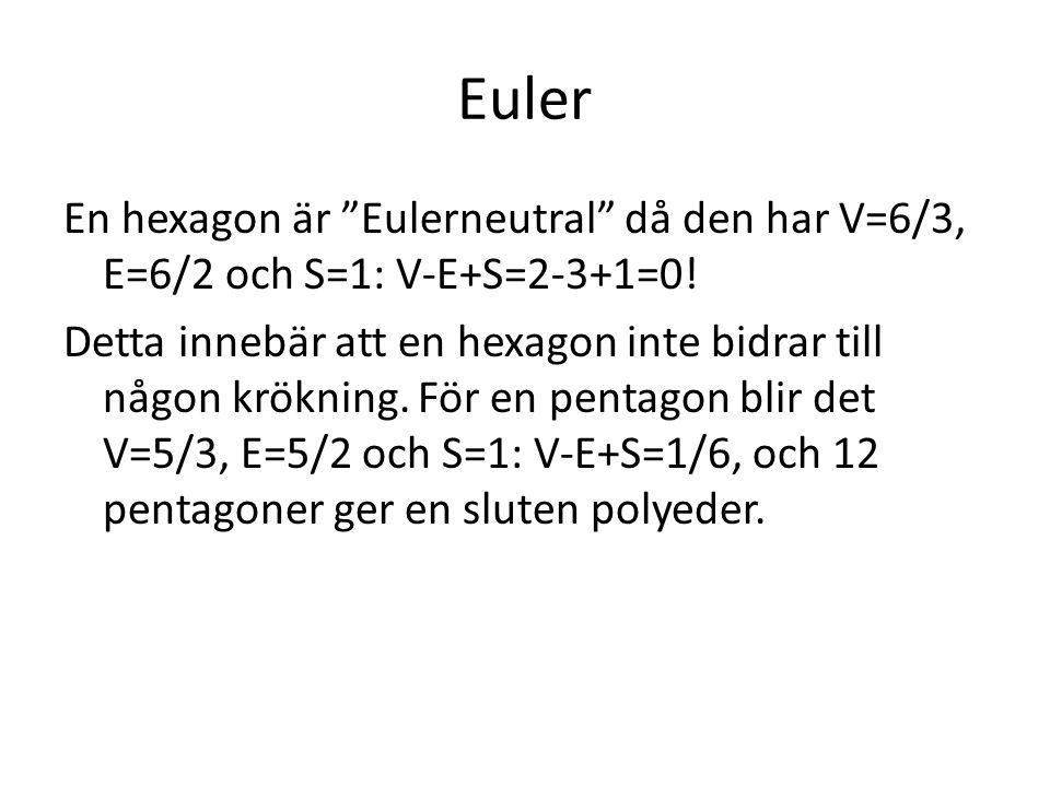 Euler En hexagon är Eulerneutral då den har V=6/3, E=6/2 och S=1: V-E+S=2-3+1=0!