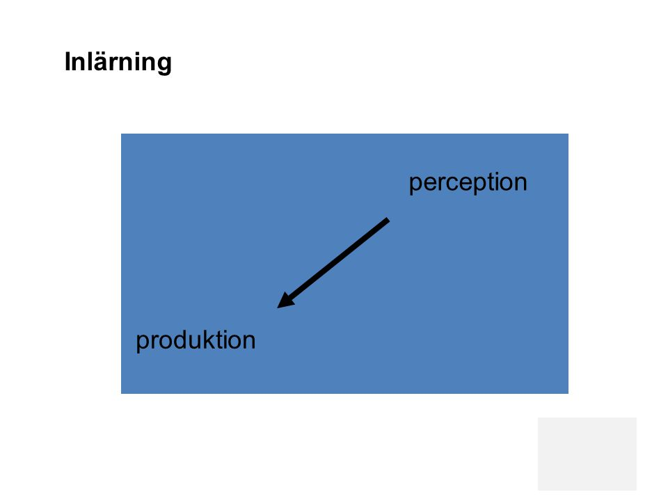 Inlärning produktion perception