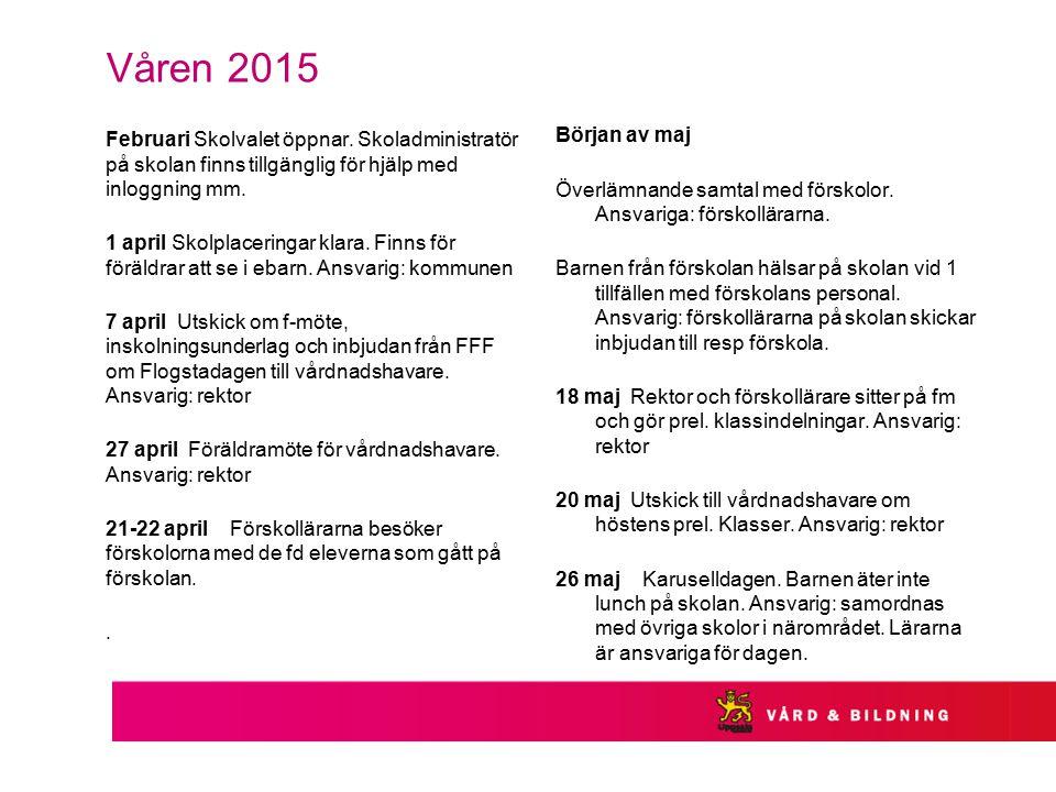 Våren 2015 Början av maj Överlämnande samtal med förskolor. Ansvariga: förskollärarna.