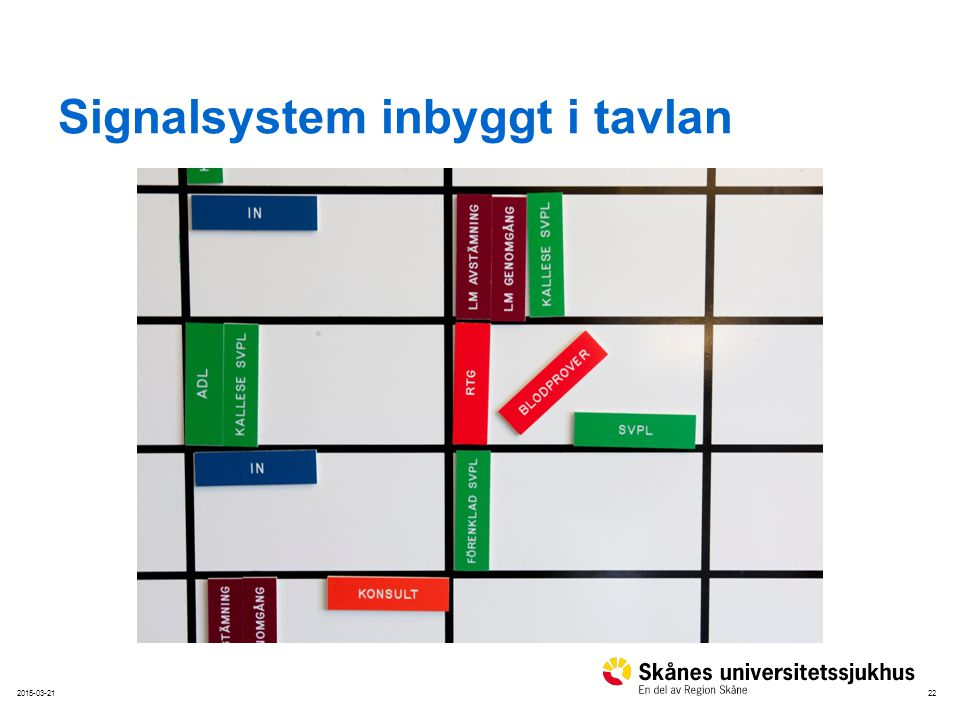 Signalsystem inbyggt i tavlan
