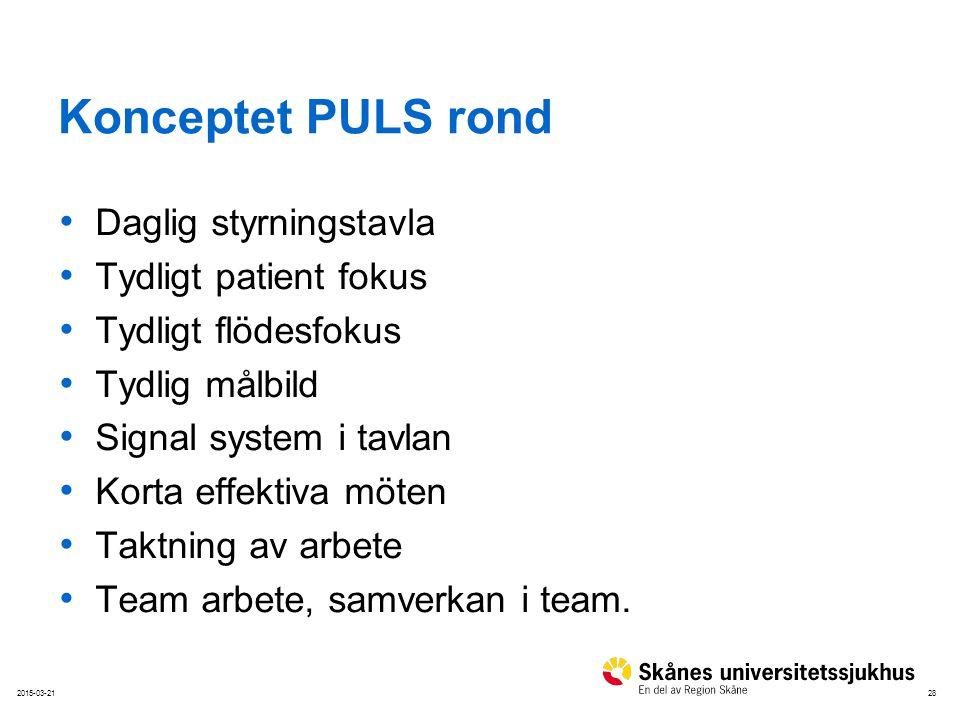Konceptet PULS rond Daglig styrningstavla Tydligt patient fokus