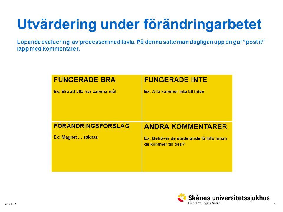 FUNGERADE BRA FUNGERADE INTE ANDRA KOMMENTARER FÖRÄNDRINGSFÖRSLAG