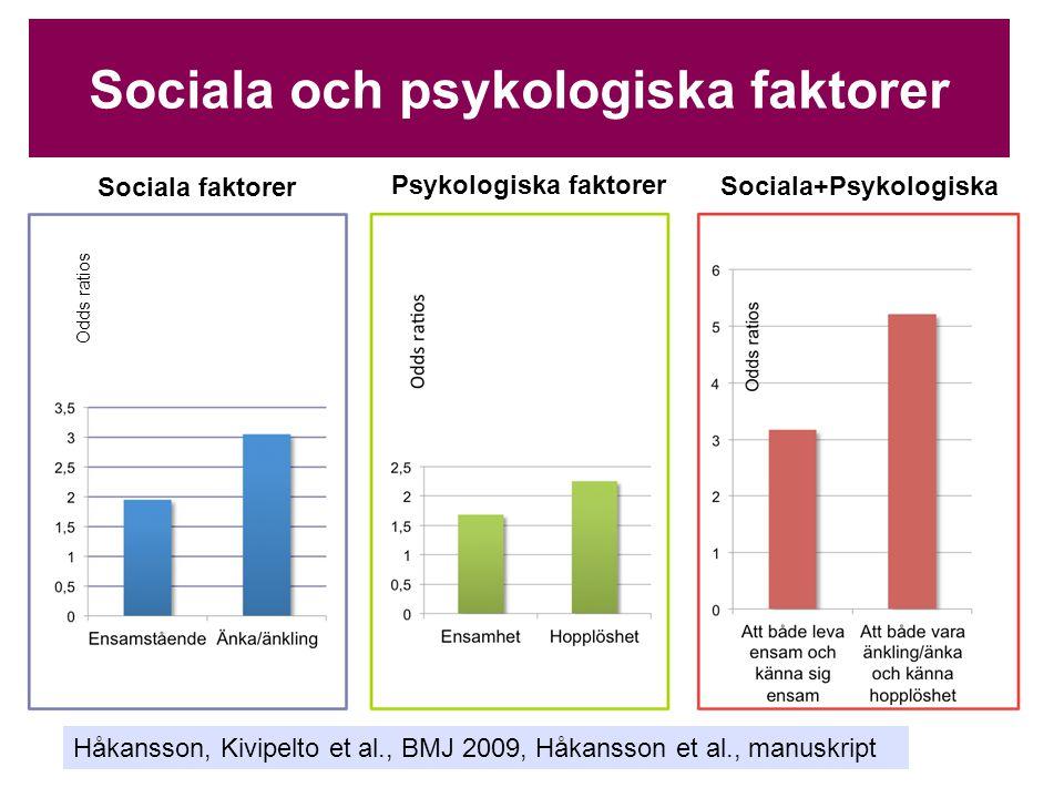 Sociala och psykologiska faktorer