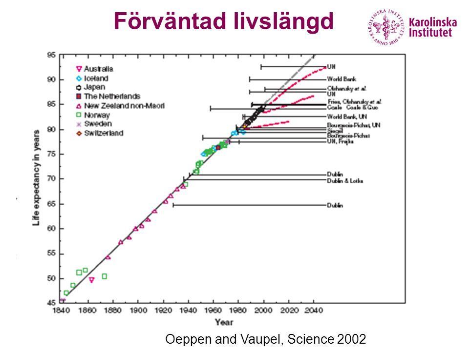 Förväntad livslängd Oeppen and Vaupel, Science 2002