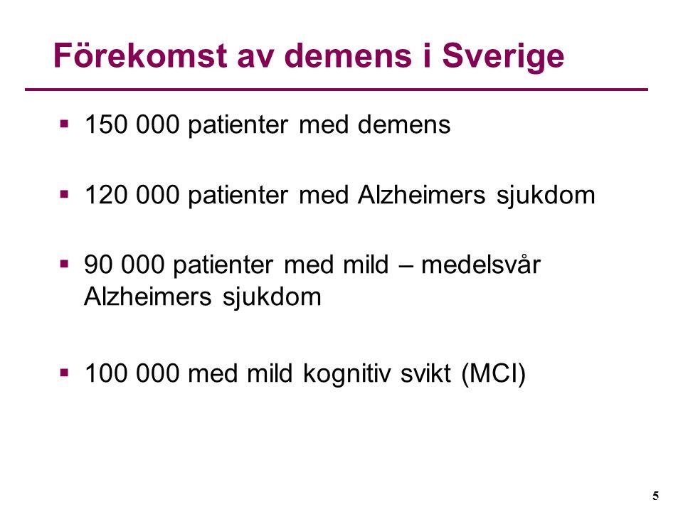 Förekomst av demens i Sverige