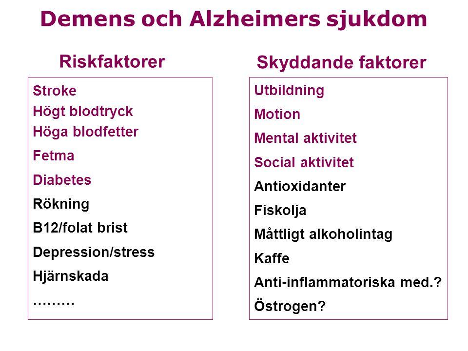 Demens och Alzheimers sjukdom