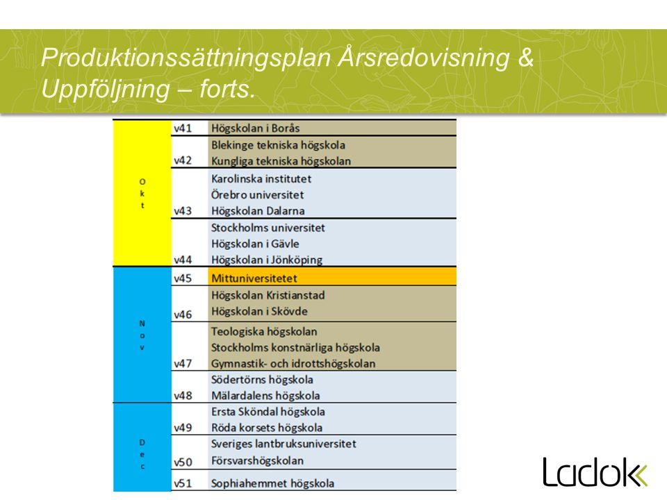 Produktionssättningsplan Årsredovisning & Uppföljning – forts.