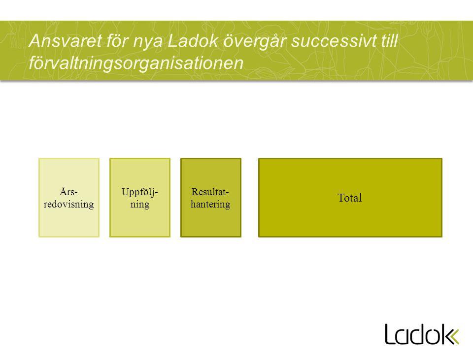 Ansvaret för nya Ladok övergår successivt till förvaltningsorganisationen