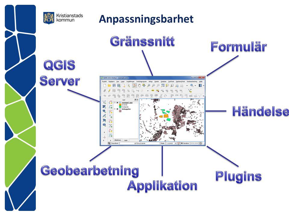 Gränssnitt Formulär QGIS Server Händelser Geobearbetning Plugins