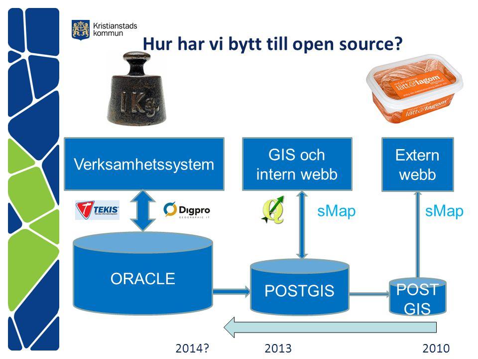 Hur har vi bytt till open source