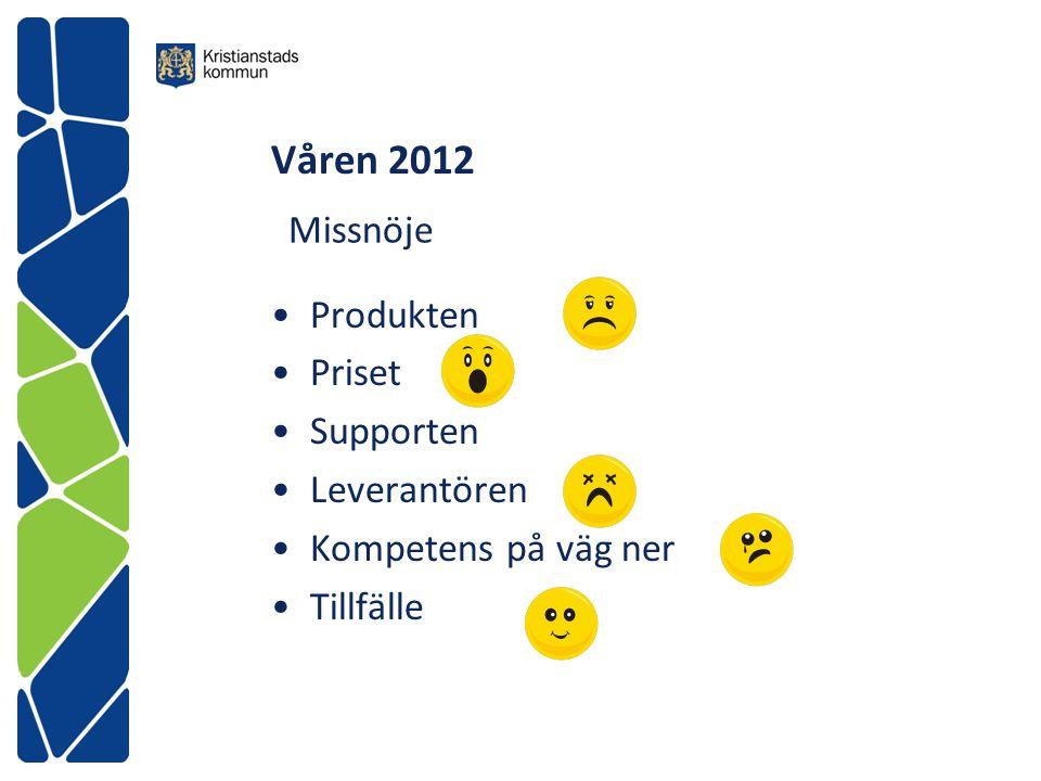 Våren 2012 Missnöje Produkten Priset Supporten Leverantören