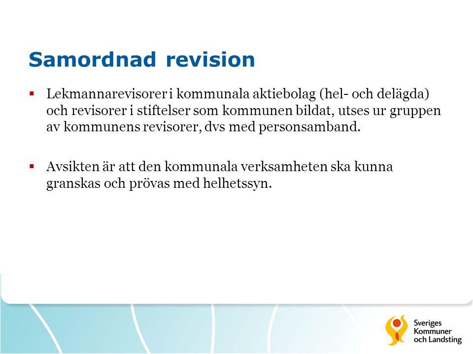 Samordnad revision