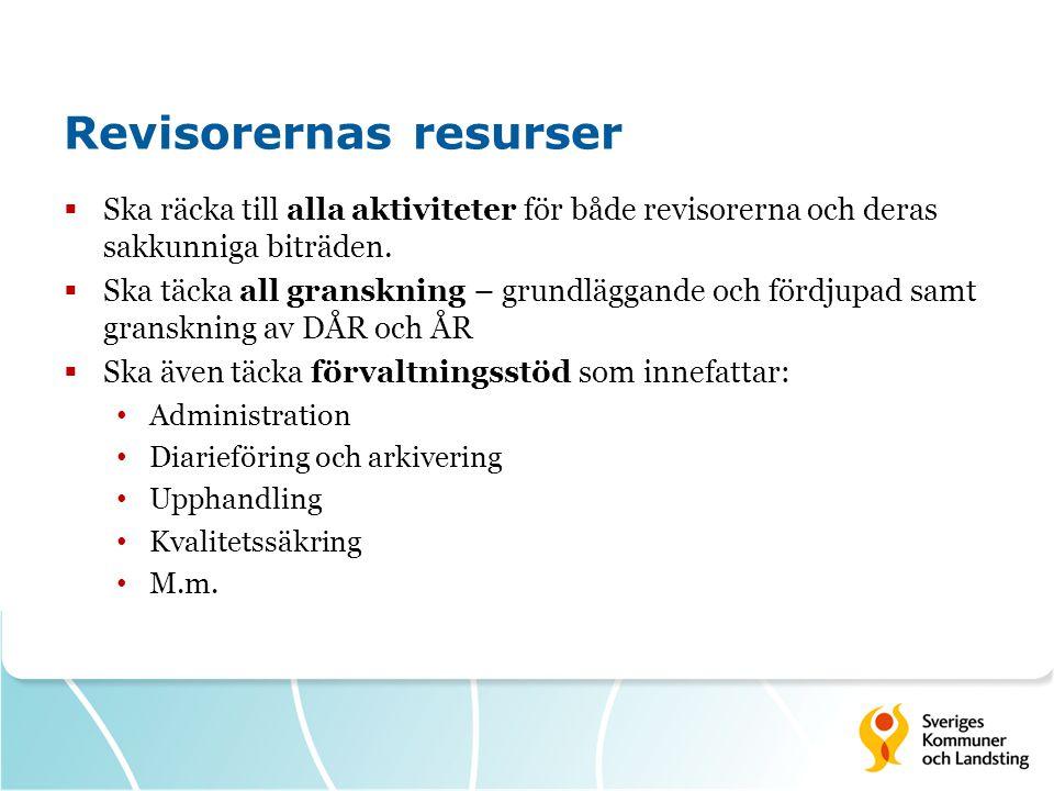 Revisorernas resurser