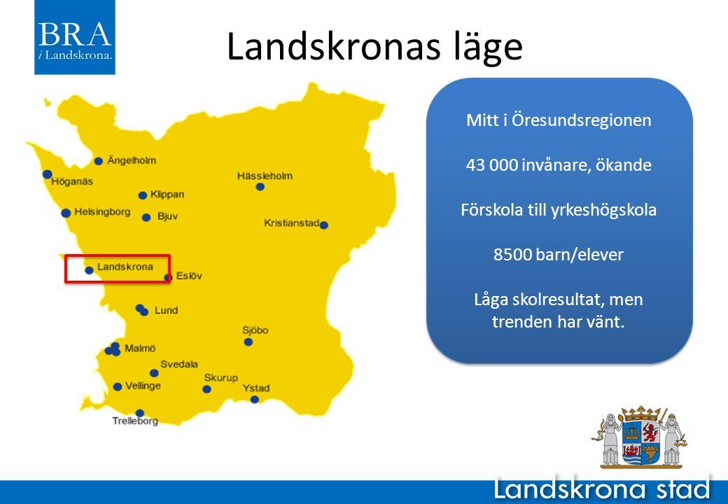 Landskronas läge Mitt i Öresundsregionen 43 000 invånare, ökande