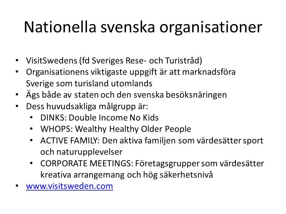 Nationella svenska organisationer