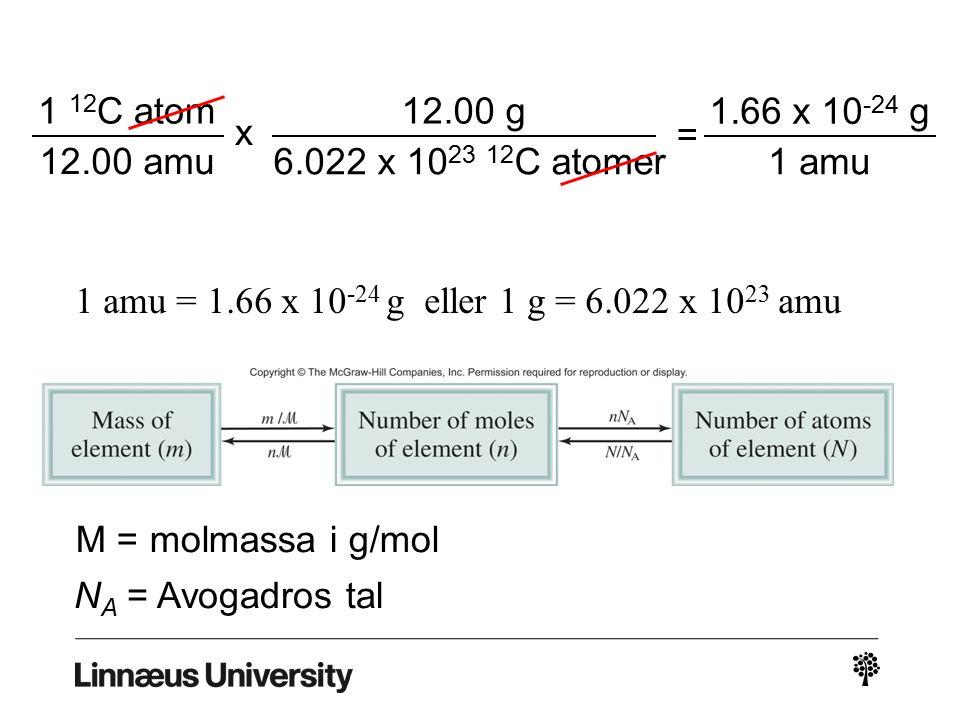 1 12C atom 12.00 amu. 12.00 g. 6.022 x 1023 12C atomer. = 1.66 x 10-24 g. 1 amu. x. 1 amu = 1.66 x 10-24 g eller 1 g = 6.022 x 1023 amu.
