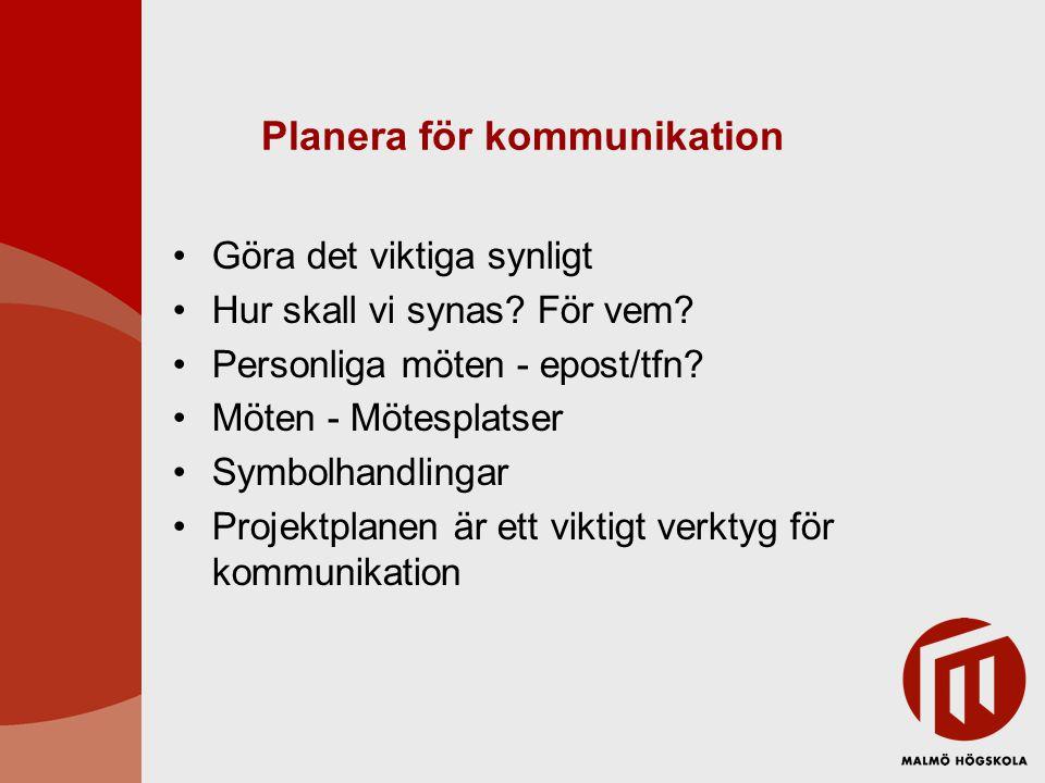 Planera för kommunikation