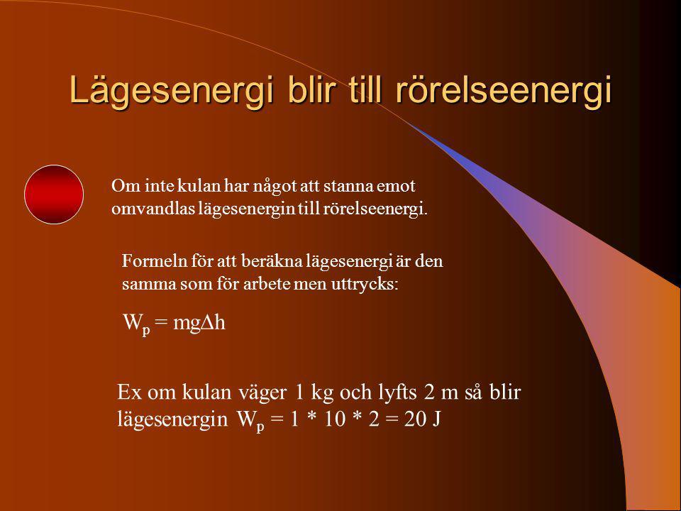 Lägesenergi blir till rörelseenergi