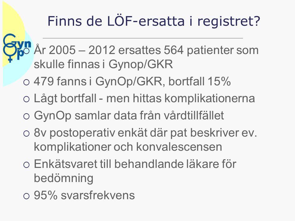 Finns de LÖF-ersatta i registret
