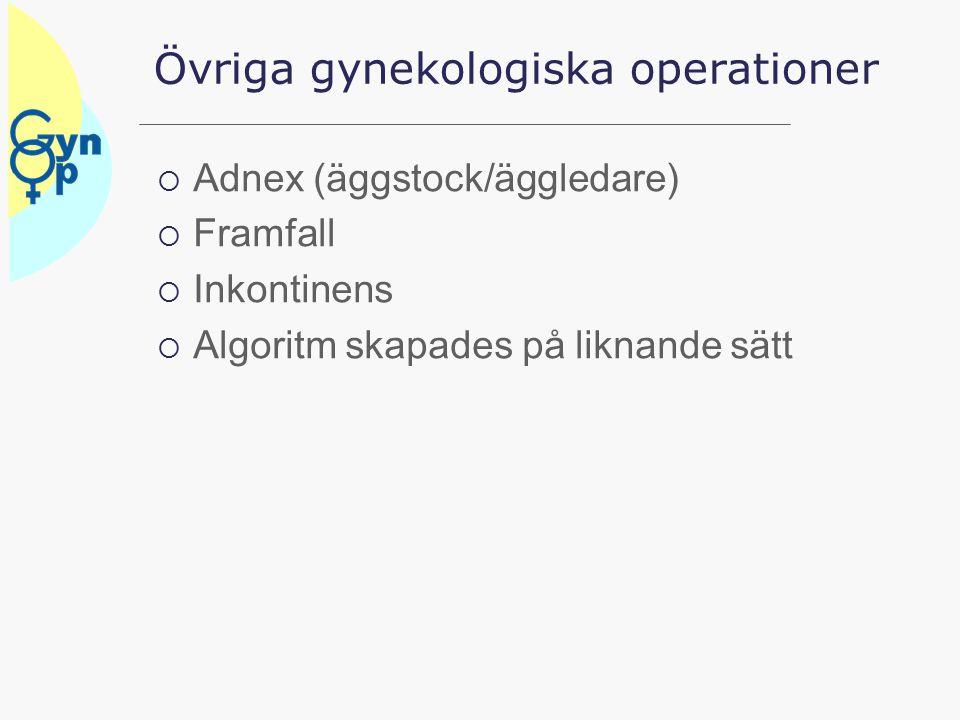 Övriga gynekologiska operationer