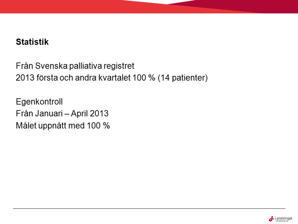 Statistik Från Svenska palliativa registret 2013 första och andra kvartalet 100 % (14 patienter) Egenkontroll Från Januari – April 2013 Målet uppnått med 100 %