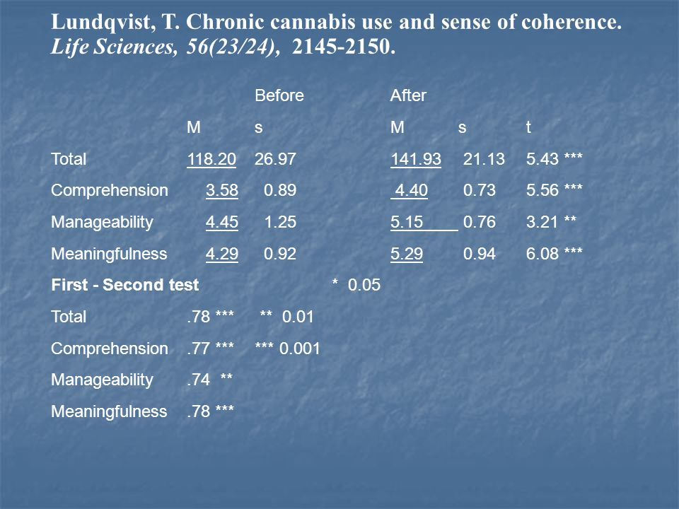 Lundqvist, T. Chronic cannabis use and sense of coherence.