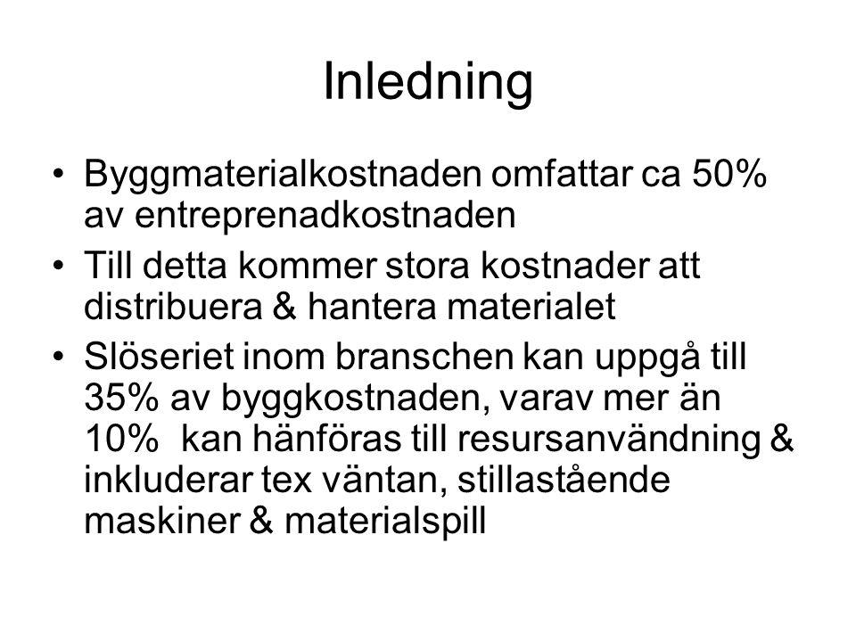 Inledning Byggmaterialkostnaden omfattar ca 50% av entreprenadkostnaden. Till detta kommer stora kostnader att distribuera & hantera materialet.