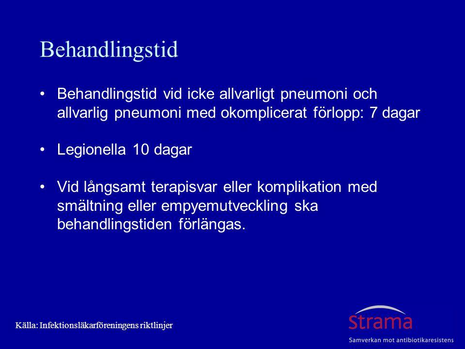 Behandlingstid Behandlingstid vid icke allvarligt pneumoni och allvarlig pneumoni med okomplicerat förlopp: 7 dagar.