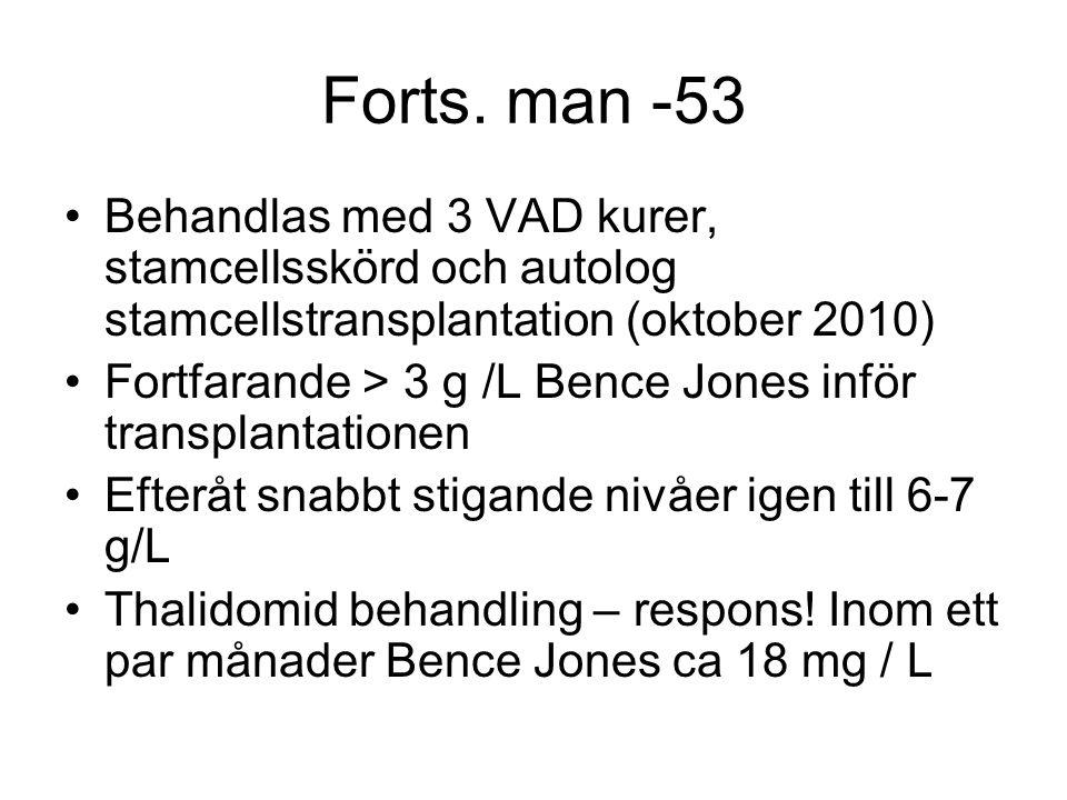 Forts. man -53 Behandlas med 3 VAD kurer, stamcellsskörd och autolog stamcellstransplantation (oktober 2010)