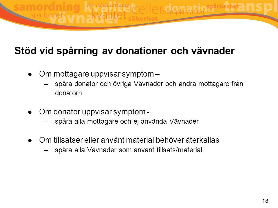Stöd vid spårning av donationer och vävnader