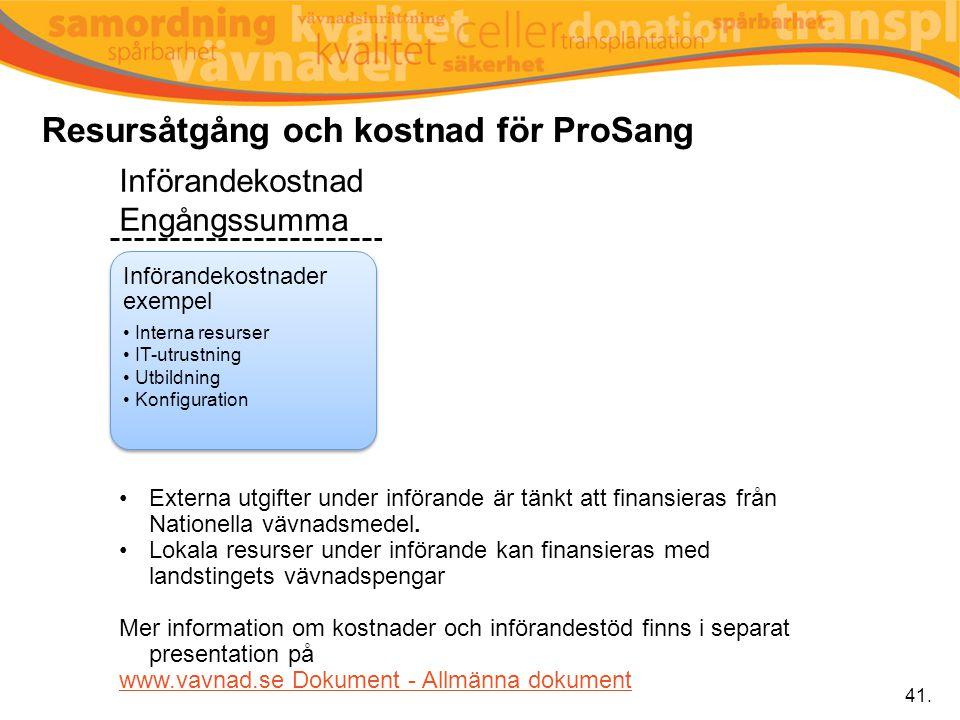 Resursåtgång och kostnad för ProSang