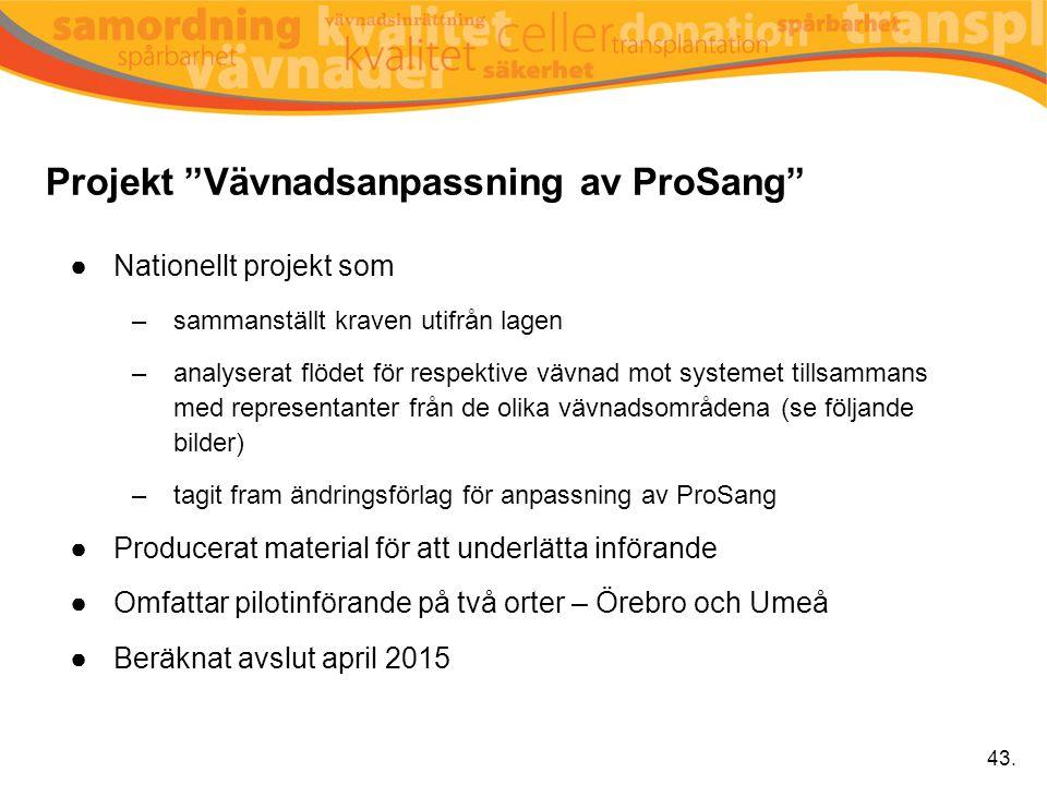 Projekt Vävnadsanpassning av ProSang