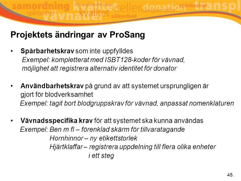 Projektets ändringar av ProSang