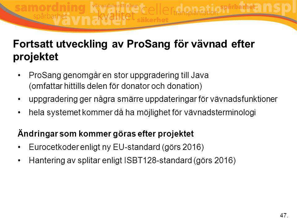 Fortsatt utveckling av ProSang för vävnad efter projektet