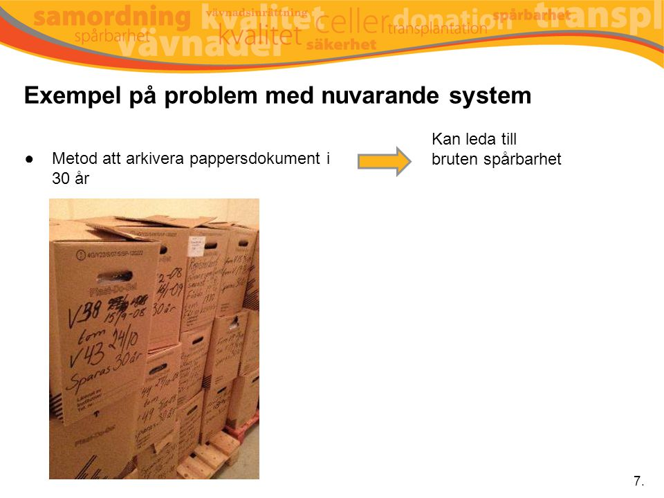 Exempel på problem med nuvarande system